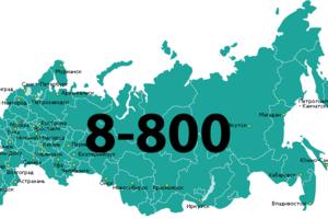 Добавили на сайт бесплатные телефоны Владивостока, Новосибирска и Казахстана